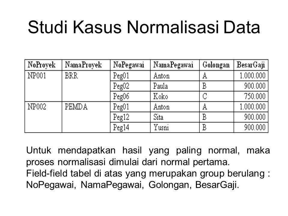 Studi Kasus Normalisasi Data Untuk mendapatkan hasil yang paling normal, maka proses normalisasi dimulai dari normal pertama. Field-field tabel di ata