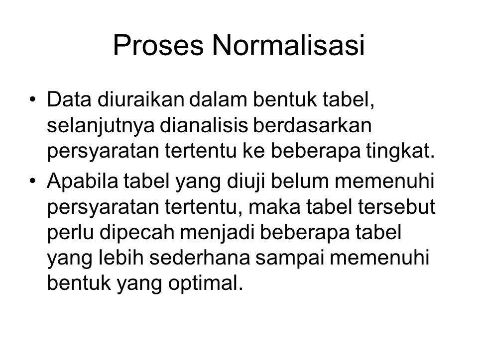 Proses Normalisasi •Data diuraikan dalam bentuk tabel, selanjutnya dianalisis berdasarkan persyaratan tertentu ke beberapa tingkat. •Apabila tabel yan