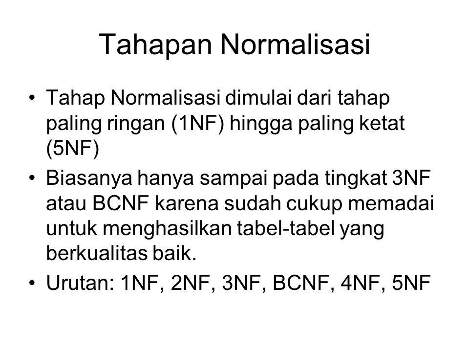 Tahapan Normalisasi •Tahap Normalisasi dimulai dari tahap paling ringan (1NF) hingga paling ketat (5NF) •Biasanya hanya sampai pada tingkat 3NF atau B