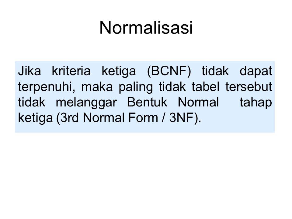 Normalisasi Jika kriteria ketiga (BCNF) tidak dapat terpenuhi, maka paling tidak tabel tersebut tidak melanggar Bentuk Normal tahap ketiga (3rd Normal