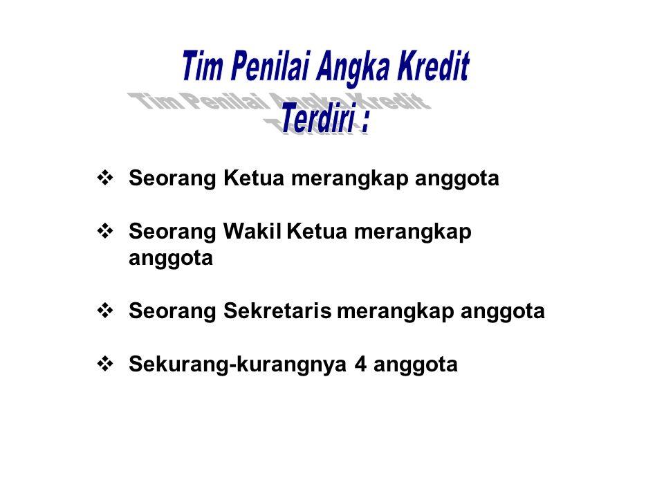  Tim Penilai Pusat (Mendiknas)  Tim Penilai Provinsi (Kanwil)  Tim Penilai Kandepag  Tim Penilai Teknis (Bersifat Khusus/memerlukan keahlian terte
