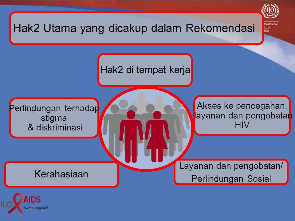 Perlindungan terhadap stigma & diskriminasi Akses ke pencegahan, layanan dan pengobatan HIV Kerahasiaan Layanan dan pengobatan/ Perlindungan Sosial Hak2 di tempat kerja Hak2 Utama yang dicakup dalam Rekomendasi