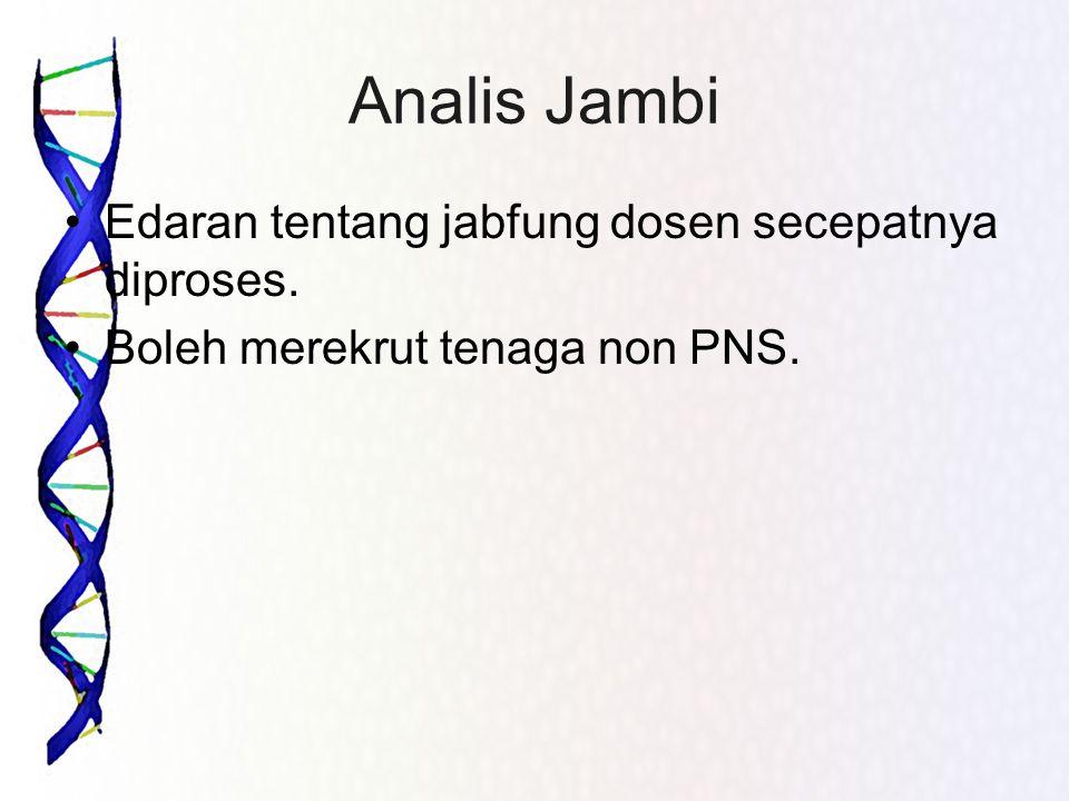Analis Jambi •Edaran tentang jabfung dosen secepatnya diproses. •Boleh merekrut tenaga non PNS.