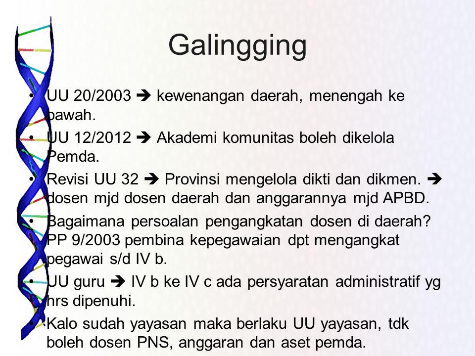 Galingging •UU 20/2003  kewenangan daerah, menengah ke bawah. •UU 12/2012  Akademi komunitas boleh dikelola Pemda. •Revisi UU 32  Provinsi mengelol
