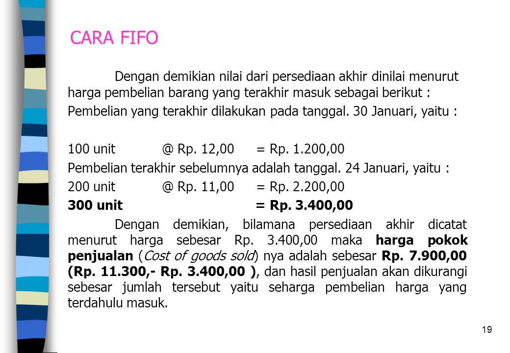 19 CARA FIFO Dengan demikian nilai dari persediaan akhir dinilai menurut harga pembelian barang yang terakhir masuk sebagai berikut : Pembelian yang t