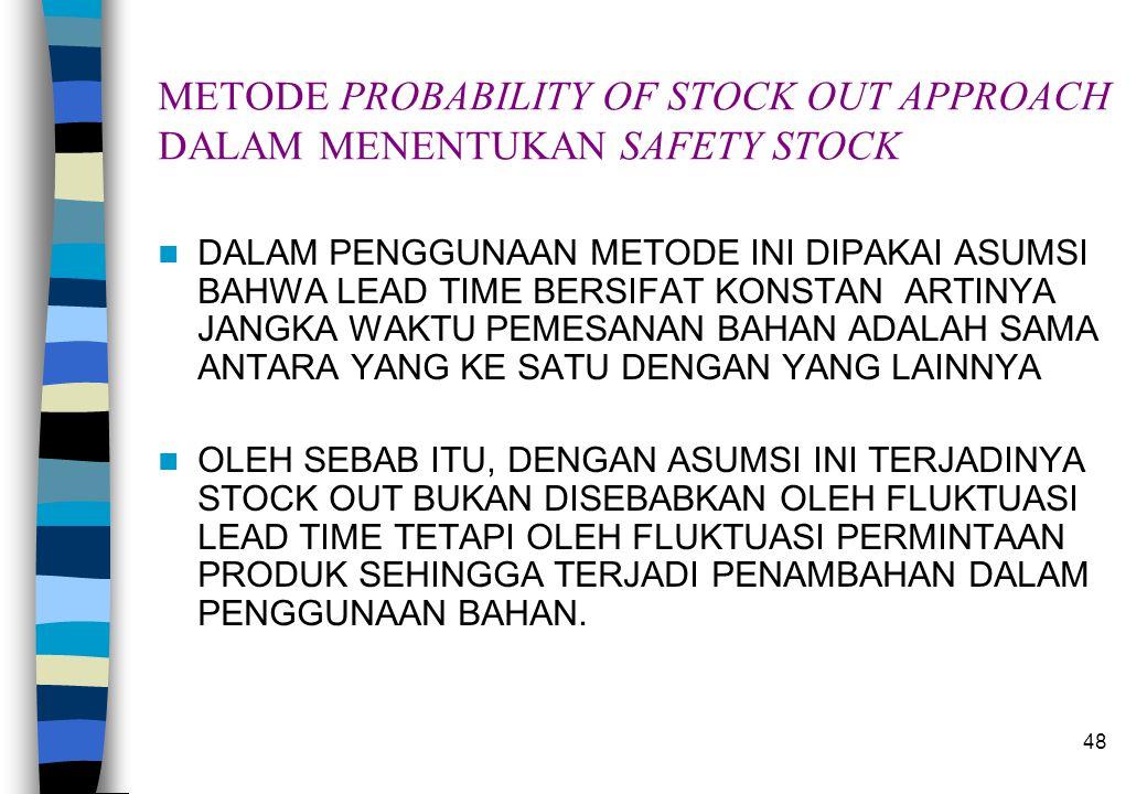 48 METODE PROBABILITY OF STOCK OUT APPROACH DALAM MENENTUKAN SAFETY STOCK  DALAM PENGGUNAAN METODE INI DIPAKAI ASUMSI BAHWA LEAD TIME BERSIFAT KONSTA
