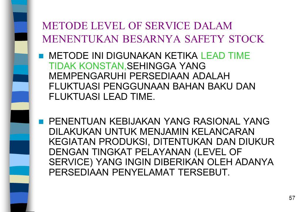 57 METODE LEVEL OF SERVICE DALAM MENENTUKAN BESARNYA SAFETY STOCK  METODE INI DIGUNAKAN KETIKA LEAD TIME TIDAK KONSTAN,SEHINGGA YANG MEMPENGARUHI PER