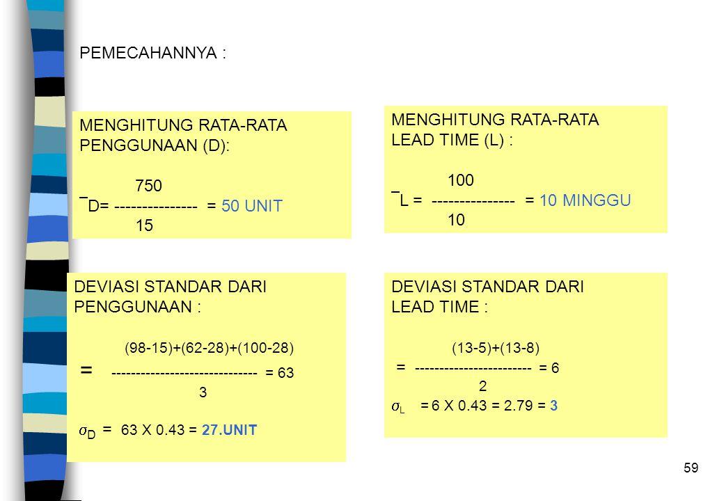 59 PEMECAHANNYA : MENGHITUNG RATA-RATA PENGGUNAAN (D): 750  D= --------------- = 50 UNIT 15 DEVIASI STANDAR DARI PENGGUNAAN : (98-15)+(62-28)+(100-28
