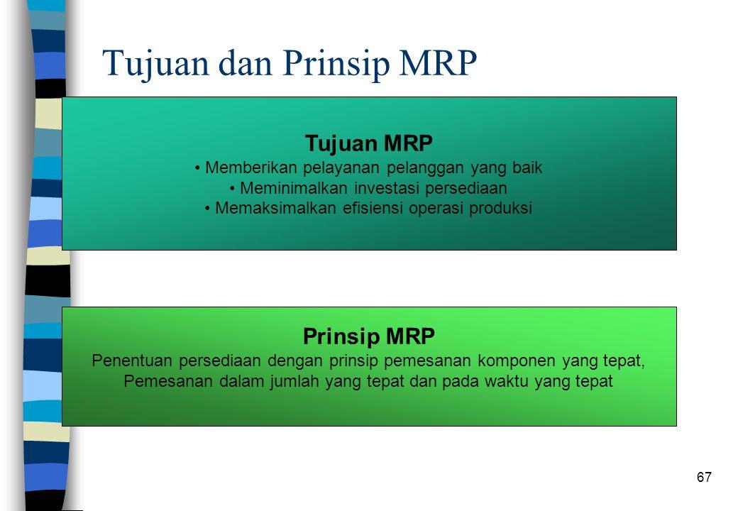 67 Tujuan dan Prinsip MRP Tujuan MRP • Memberikan pelayanan pelanggan yang baik • Meminimalkan investasi persediaan • Memaksimalkan efisiensi operasi