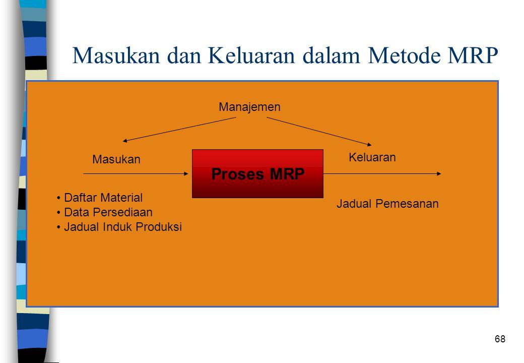 68 Masukan dan Keluaran dalam Metode MRP Proses MRP Masukan Keluaran Manajemen • Daftar Material • Data Persediaan • Jadual Induk Produksi Jadual Peme