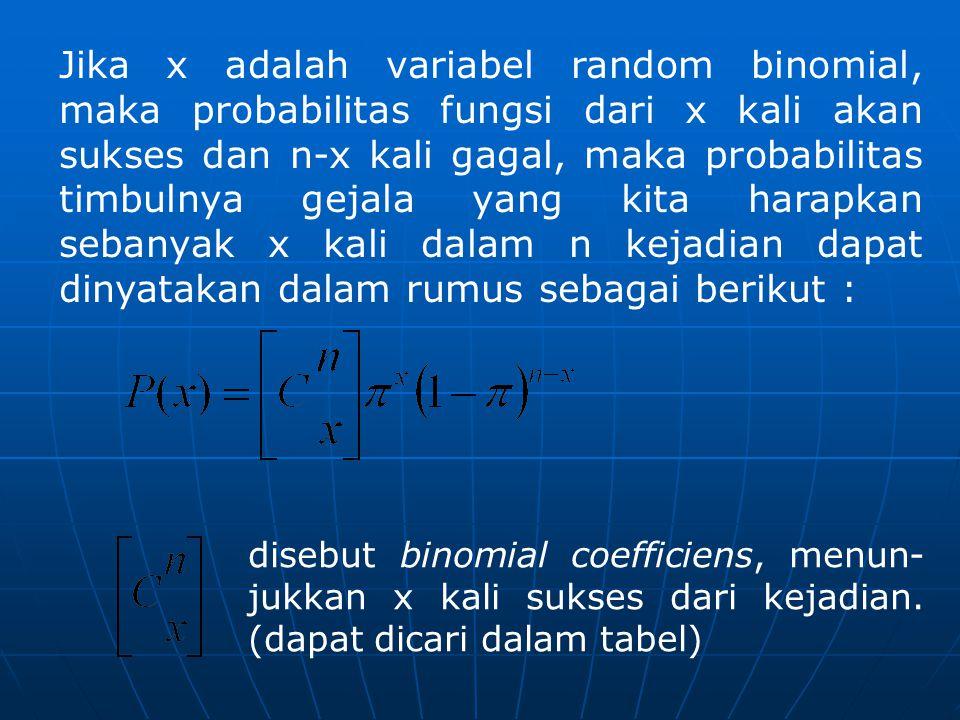 disebut binomial coefficiens, menun- jukkan x kali sukses dari kejadian. (dapat dicari dalam tabel) Jika x adalah variabel random binomial, maka proba