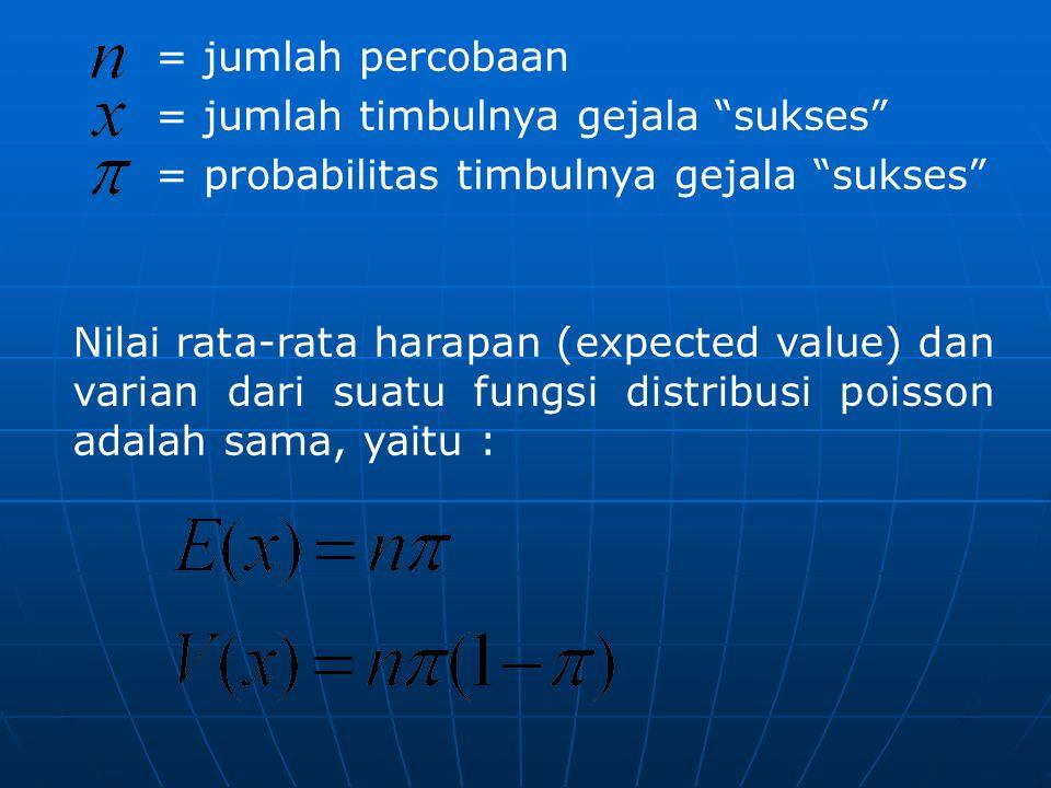 """= jumlah percobaan = jumlah timbulnya gejala """"sukses"""" = probabilitas timbulnya gejala """"sukses"""" Nilai rata-rata harapan (expected value) dan varian dar"""