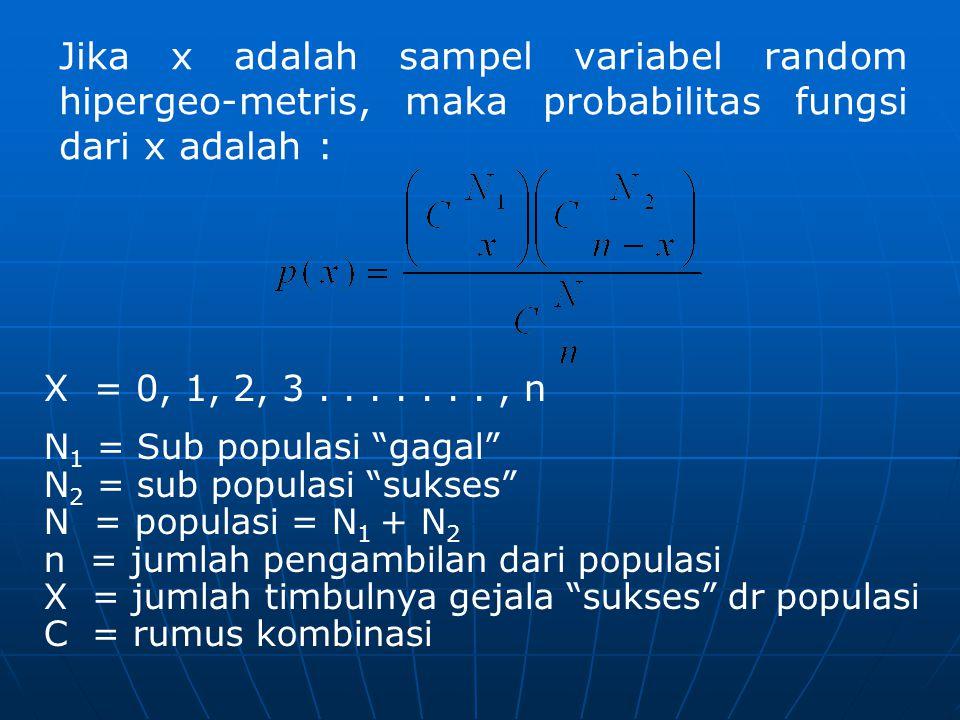 """Jika x adalah sampel variabel random hipergeo-metris, maka probabilitas fungsi dari x adalah : N 1 = Sub populasi """"gagal"""" N 2 = sub populasi """"sukses"""""""
