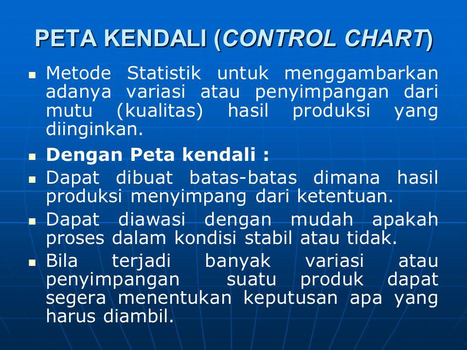 PETA KENDALI (CONTROL CHART) PETA KENDALI (CONTROL CHART)   Metode Statistik untuk menggambarkan adanya variasi atau penyimpangan dari mutu (kualita