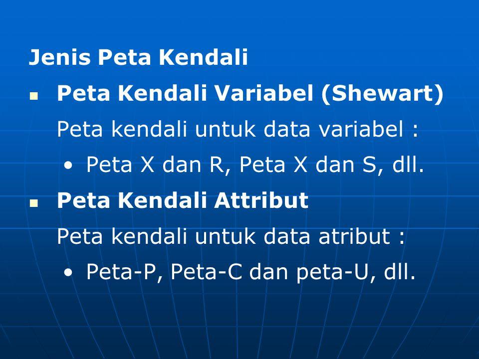 Jenis Peta Kendali   Peta Kendali Variabel (Shewart) Peta kendali untuk data variabel : • •Peta X dan R, Peta X dan S, dll.   Peta Kendali Attribu