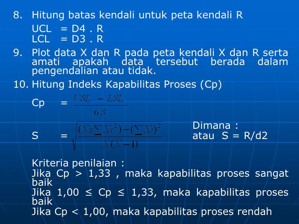 8. 8.Hitung batas kendali untuk peta kendali R UCL= D4. R LCL= D3. R 9. 9.Plot data X dan R pada peta kendali X dan R serta amati apakah data tersebut