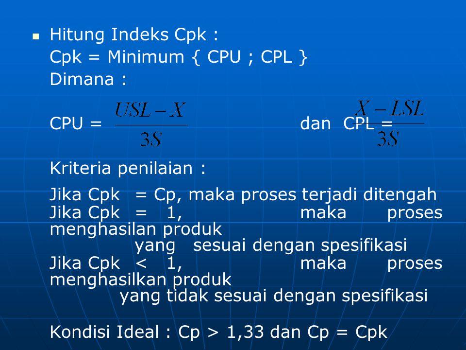  Hitung Indeks Cpk : Cpk = Minimum { CPU ; CPL } Dimana : CPU = dan CPL = Kriteria penilaian : Jika Cpk= Cp, maka proses terjadi ditengah Jika Cpk=