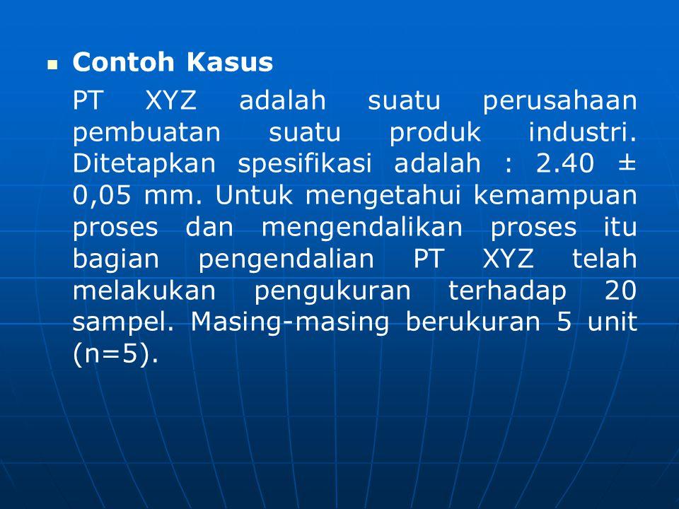   Contoh Kasus PT XYZ adalah suatu perusahaan pembuatan suatu produk industri. Ditetapkan spesifikasi adalah : 2.40 ± 0,05 mm. Untuk mengetahui kema