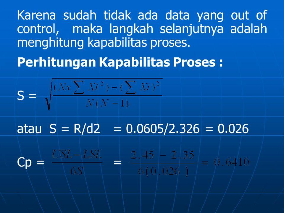 Karena sudah tidak ada data yang out of control, maka langkah selanjutnya adalah menghitung kapabilitas proses. Perhitungan Kapabilitas Proses : S = a