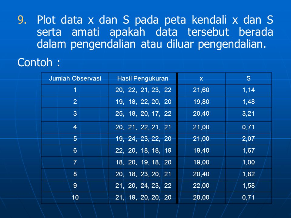 9. 9.Plot data x dan S pada peta kendali x dan S serta amati apakah data tersebut berada dalam pengendalian atau diluar pengendalian. Contoh : Jumlah