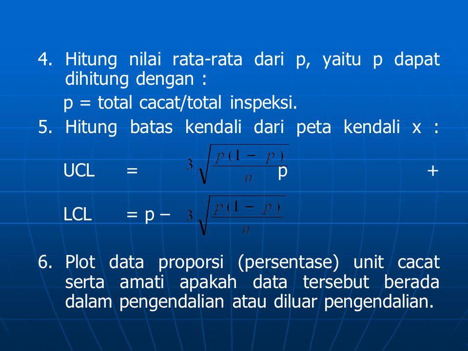4. 4.Hitung nilai rata-rata dari p, yaitu p dapat dihitung dengan : p = total cacat/total inspeksi. 5. 5.Hitung batas kendali dari peta kendali x : UC