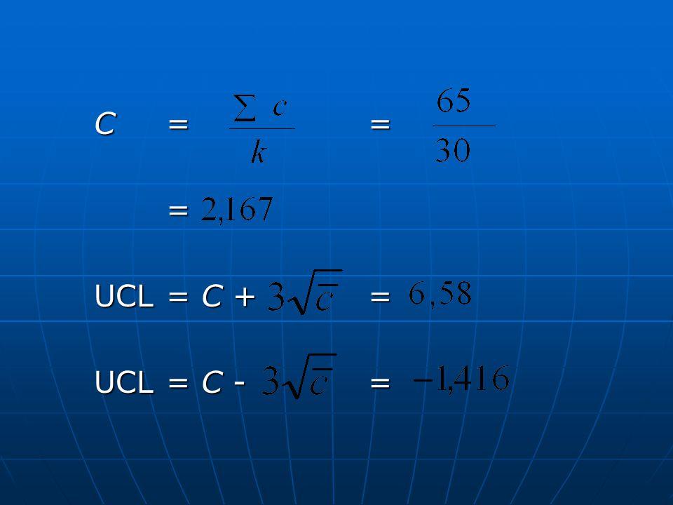 C = = = UCL= C + = UCL= C - =