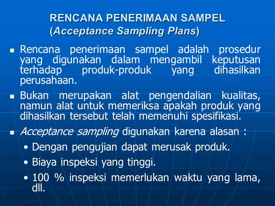 RENCANA PENERIMAAN SAMPEL (Acceptance Sampling Plans)   Rencana penerimaan sampel adalah prosedur yang digunakan dalam mengambil keputusan terhadap