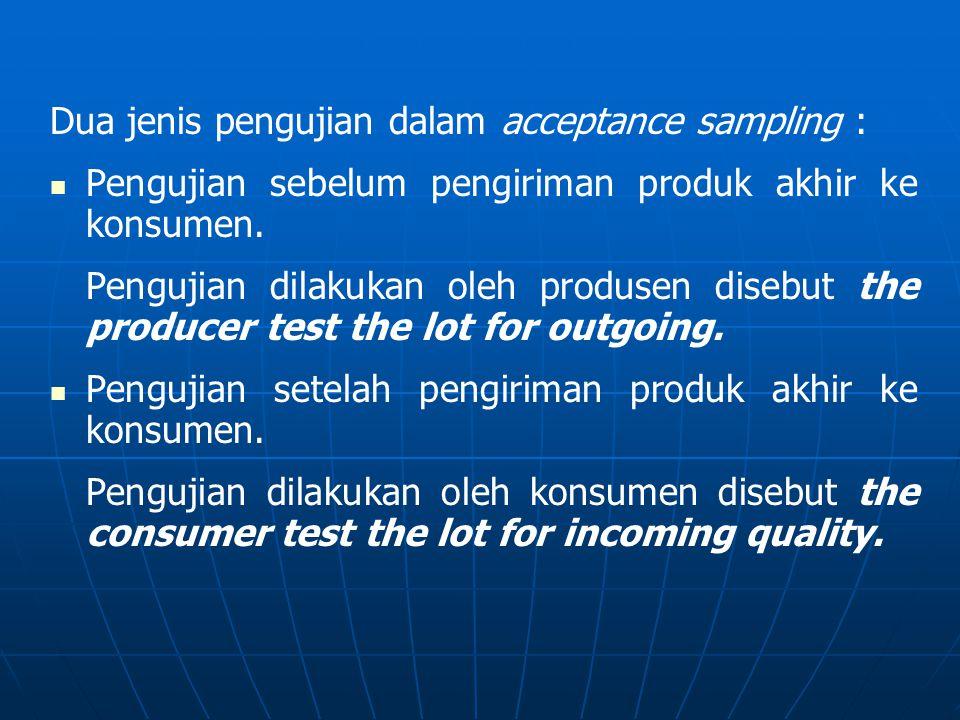 Dua jenis pengujian dalam acceptance sampling :   Pengujian sebelum pengiriman produk akhir ke konsumen. Pengujian dilakukan oleh produsen disebut t