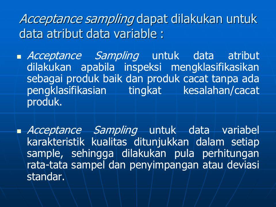 Acceptance sampling dapat dilakukan untuk data atribut data variable :   Acceptance Sampling untuk data atribut dilakukan apabila inspeksi mengklasi