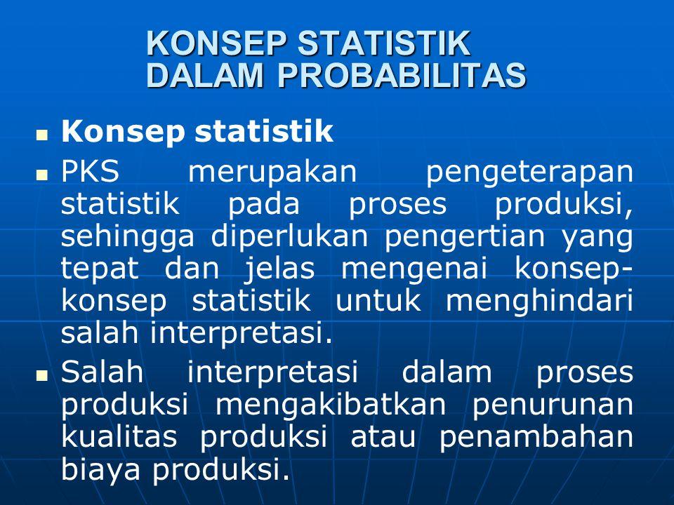 KONSEP STATISTIK DALAM PROBABILITAS   Konsep statistik   PKS merupakan pengeterapan statistik pada proses produksi, sehingga diperlukan pengertian