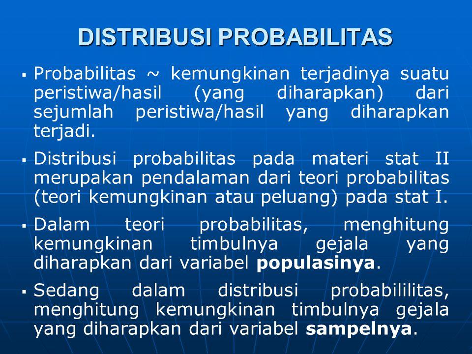 DISTRIBUSI PROBABILITAS   Probabilitas ~ kemungkinan terjadinya suatu peristiwa/hasil (yang diharapkan) dari sejumlah peristiwa/hasil yang diharapka