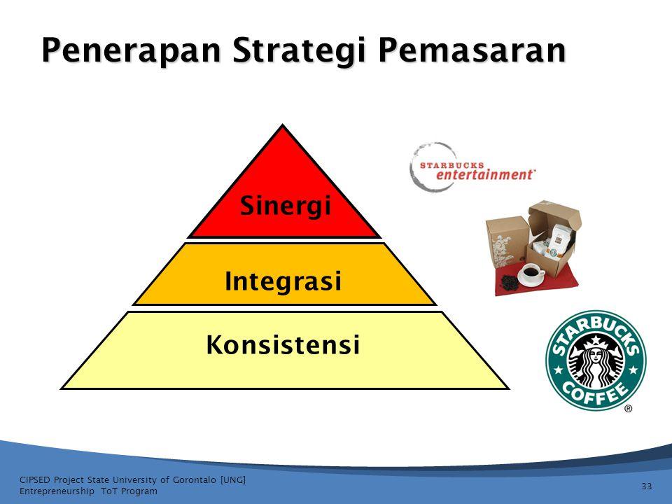 Penerapan Strategi Pemasaran Konsistensi Integrasi Sinergi 33 CIPSED Project State University of Gorontalo [UNG] Entrepreneurship ToT Program