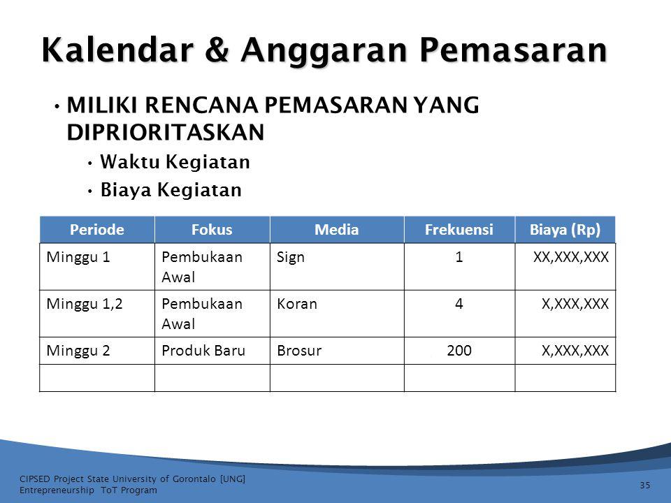 Kalendar & Anggaran Pemasaran 35 CIPSED Project State University of Gorontalo [UNG] Entrepreneurship ToT Program • MILIKI RENCANA PEMASARAN YANG DIPRI