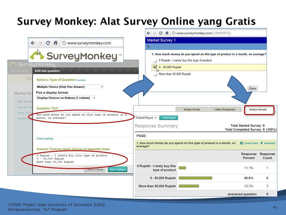 Survey Monkey: Alat Survey Online yang Gratis CIPSED Project State University of Gorontalo [UNG] Entrepreneurship ToT Program 41