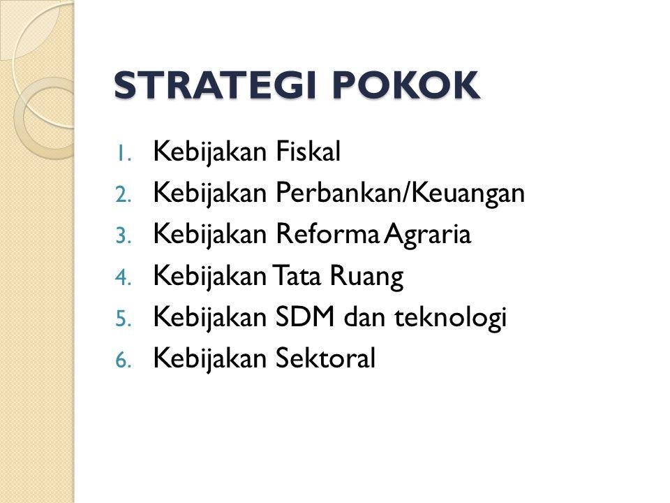 1. Kebijakan Fiskal 2. Kebijakan Perbankan/Keuangan 3. Kebijakan Reforma Agraria 4. Kebijakan Tata Ruang 5. Kebijakan SDM dan teknologi 6. Kebijakan S