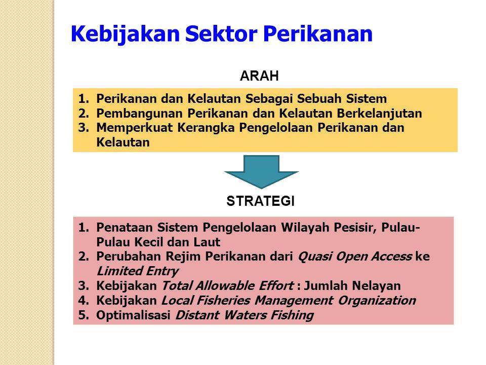 Kebijakan Sektor Perikanan 1.Perikanan dan Kelautan Sebagai Sebuah Sistem 2.Pembangunan Perikanan dan Kelautan Berkelanjutan 3.Memperkuat Kerangka Pen