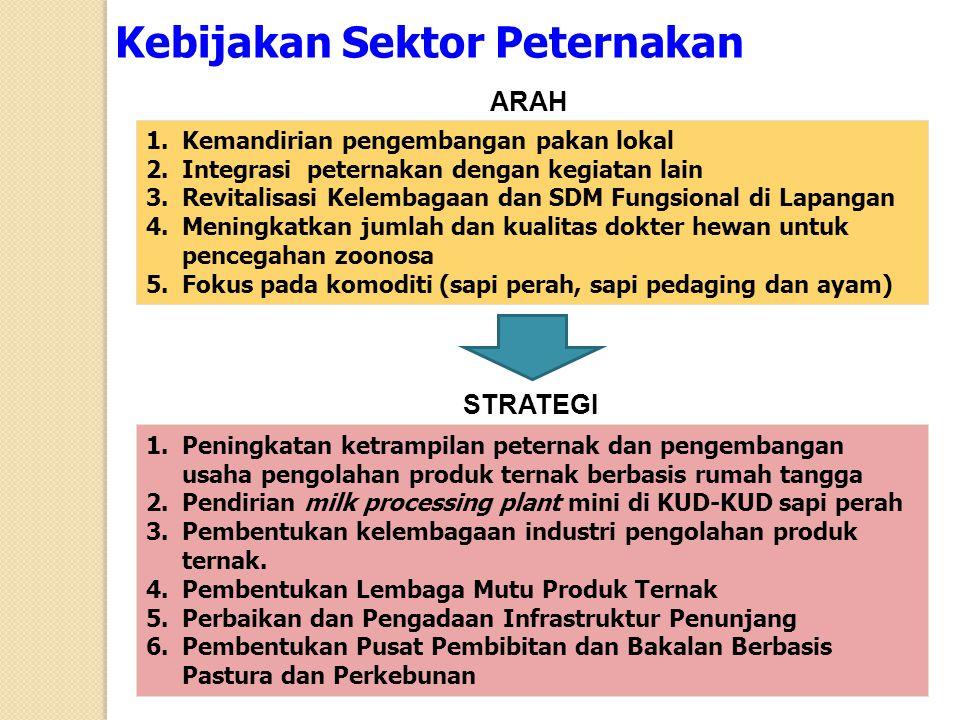 1.Kemandirian pengembangan pakan lokal 2.Integrasi peternakan dengan kegiatan lain 3.Revitalisasi Kelembagaan dan SDM Fungsional di Lapangan 4.Meningk