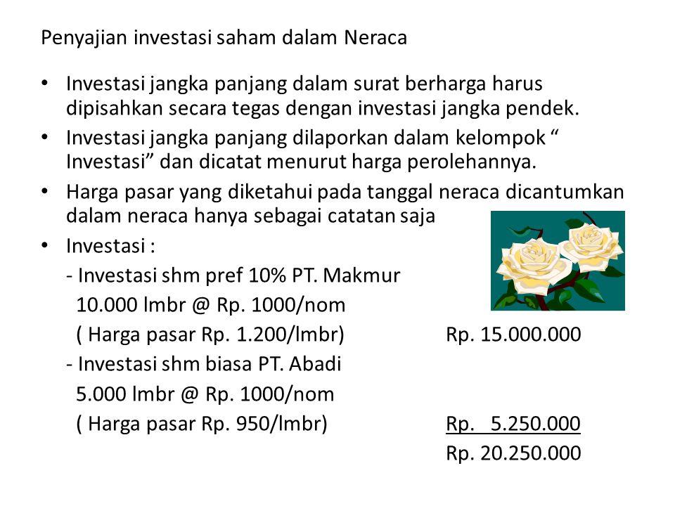 Penyajian investasi saham dalam Neraca • Investasi jangka panjang dalam surat berharga harus dipisahkan secara tegas dengan investasi jangka pendek. •