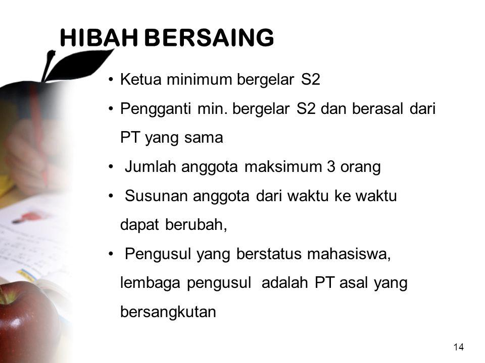 14 •Ketua minimum bergelar S2 •Pengganti min.