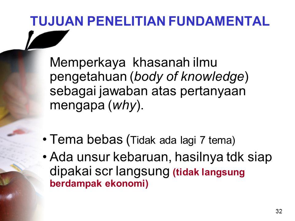32 TUJUAN PENELITIAN FUNDAMENTAL Memperkaya khasanah ilmu pengetahuan (body of knowledge) sebagai jawaban atas pertanyaan mengapa (why).