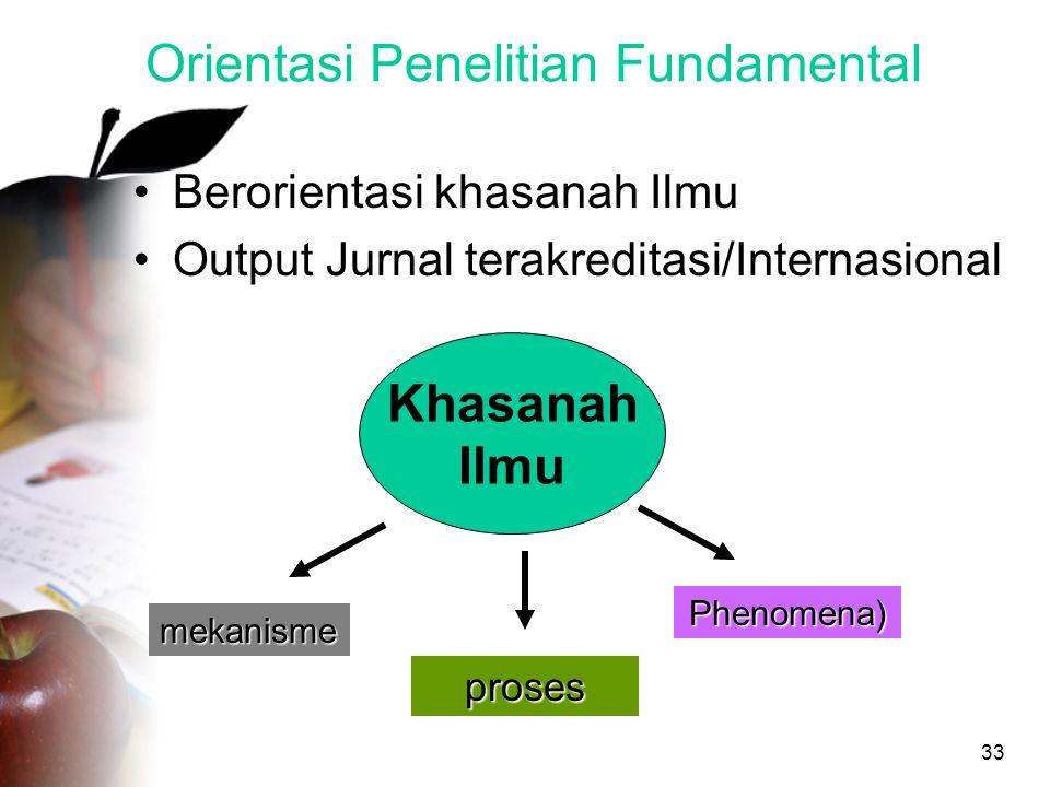 33 Orientasi Penelitian Fundamental •Berorientasi khasanah Ilmu •Output Jurnal terakreditasi/Internasional Khasanah Ilmu mekanisme proses Phenomena)