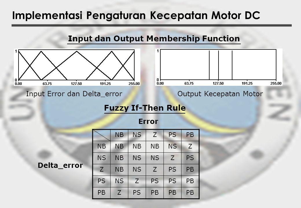 Implementasi Pengaturan Kecepatan Motor DC Input dan Output Membership Function Fuzzy If-Then Rule NBNSZPSPB NB NSZ NBNS ZPS ZNBNSZPSPB PSNSZPS PB ZPS