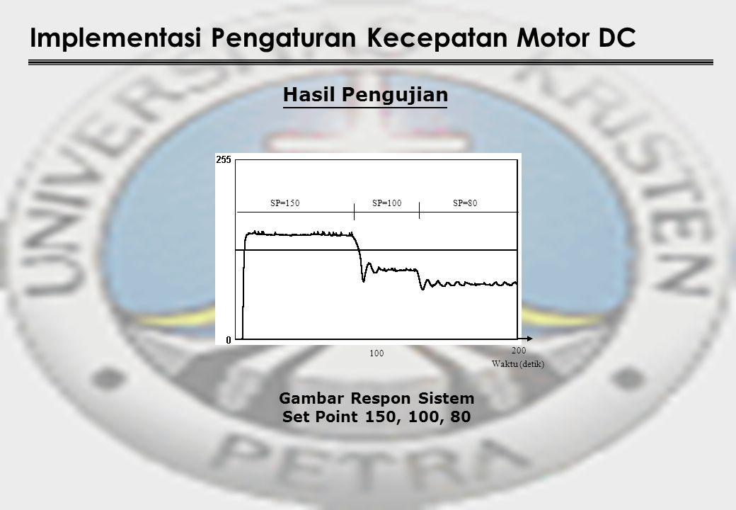 Implementasi Pengaturan Kecepatan Motor DC Hasil Pengujian Waktu (detik) 100 200 SP=150SP=100SP=80 Gambar Respon Sistem Set Point 150, 100, 80