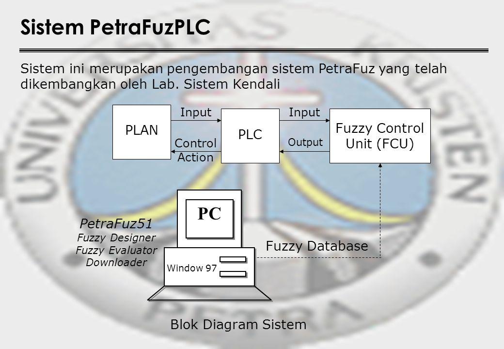 Sistem PetraFuzPLC – Fuzzy Control Unit (FCU) Terdapat routine Fuzzy Kernel yang melakukan proses fuzzy inference system yaitu fuzzifikasi, evaluasi rule dan defuzzifikasi Terdapat program yang berfungsi untuk: - Komunikasi antara FCU dengan PLC - Komunikasi antara FCU dengan PC - Mengeksekusi routine Fuzzy kernel Hardware sistem minimum dengan menggunakan mikrokontroler AT89C51 dan AT89C2051