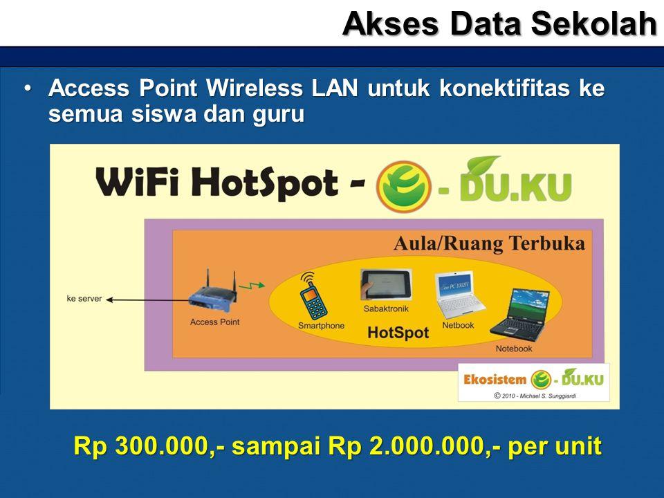 •Access Point Wireless LAN untuk konektifitas ke semua siswa dan guru Akses Data Sekolah Rp 300.000,- sampai Rp 2.000.000,- per unit