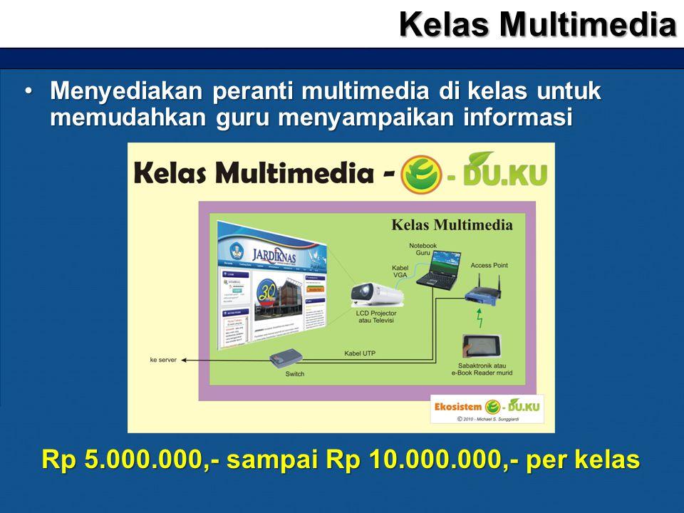 •Menyediakan peranti multimedia di kelas untuk memudahkan guru menyampaikan informasi Kelas Multimedia Rp 5.000.000,- sampai Rp 10.000.000,- per kelas