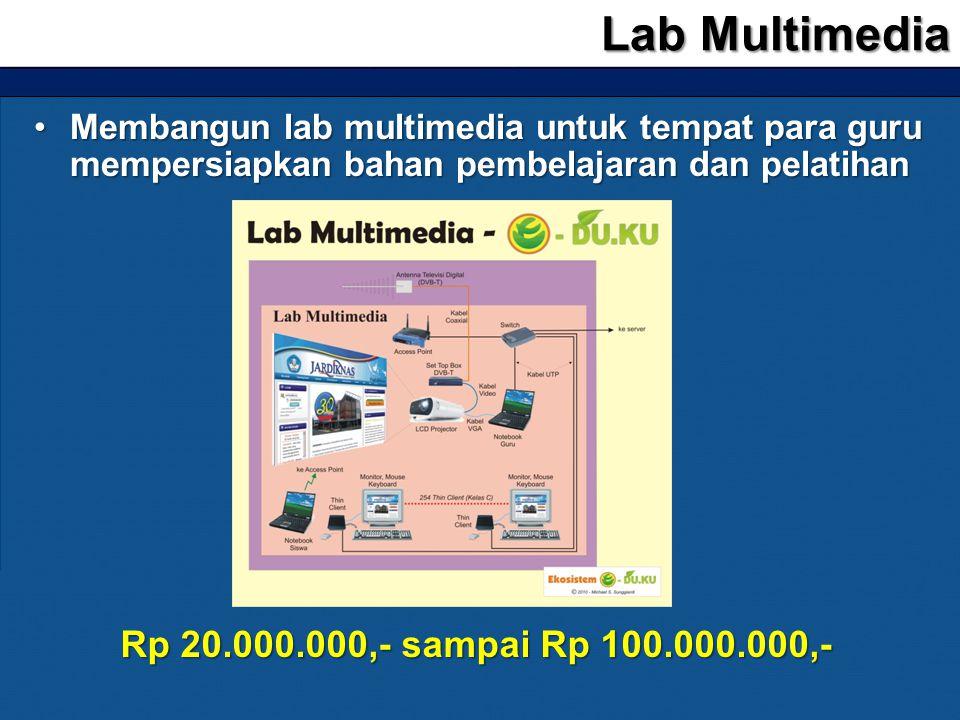 •Membangun lab multimedia untuk tempat para guru mempersiapkan bahan pembelajaran dan pelatihan Lab Multimedia Rp 20.000.000,- sampai Rp 100.000.000,-