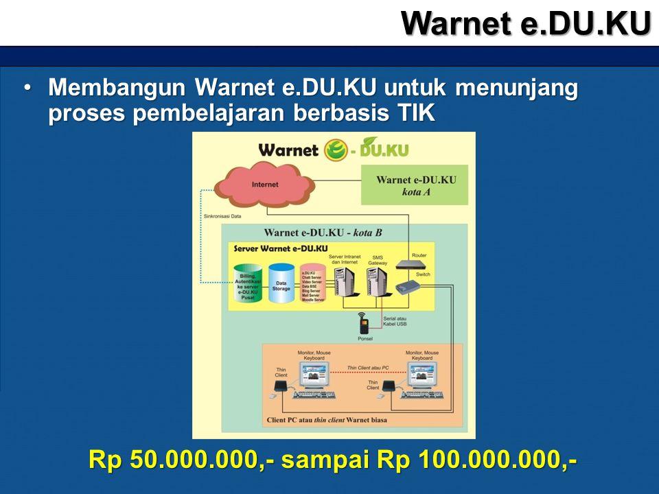 •Membangun Warnet e.DU.KU untuk menunjang proses pembelajaran berbasis TIK Warnet e.DU.KU Rp 50.000.000,- sampai Rp 100.000.000,-