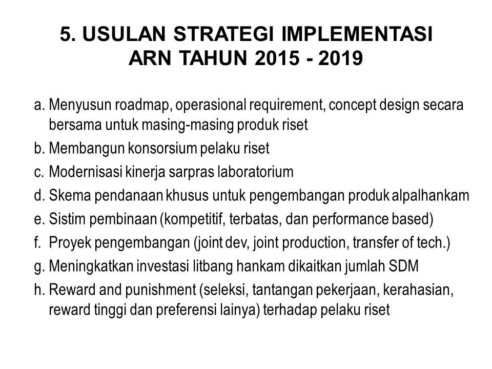 5. USULAN STRATEGI IMPLEMENTASI ARN TAHUN 2015 - 2019 a.Menyusun roadmap, operasional requirement, concept design secara bersama untuk masing-masing p