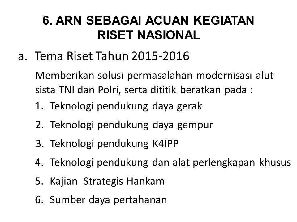 6. ARN SEBAGAI ACUAN KEGIATAN RISET NASIONAL a.Tema Riset Tahun 2015-2016 Memberikan solusi permasalahan modernisasi alut sista TNI dan Polri, serta d